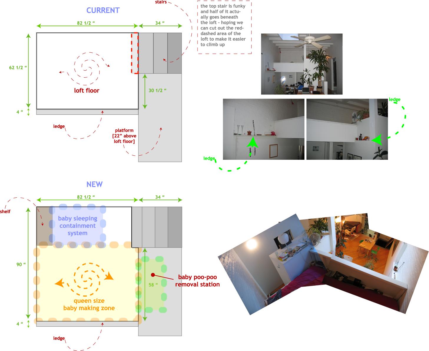 Loft renovation plan